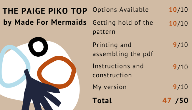 PaigePikoTop by Made for Mermaids Review Scores