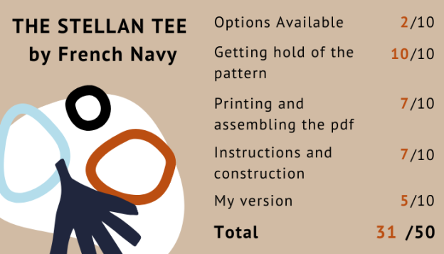 Stellan Tee by French Navy Review Scores